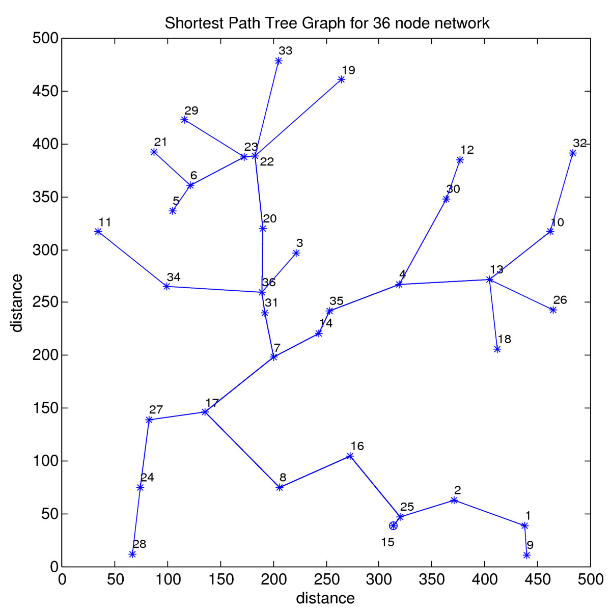 http://static-content.springer.com/image/art%3A10.1186%2F1687-1499-2012-155/MediaObjects/13638_2011_Article_354_Fig7_HTML.jpg