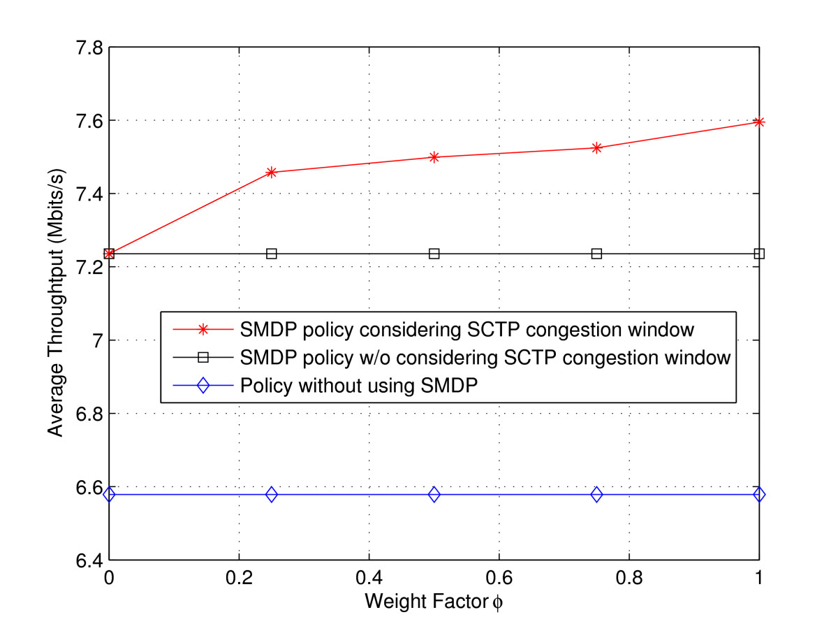http://static-content.springer.com/image/art%3A10.1186%2F1687-1499-2012-211/MediaObjects/13638_2011_Article_455_Fig9_HTML.jpg