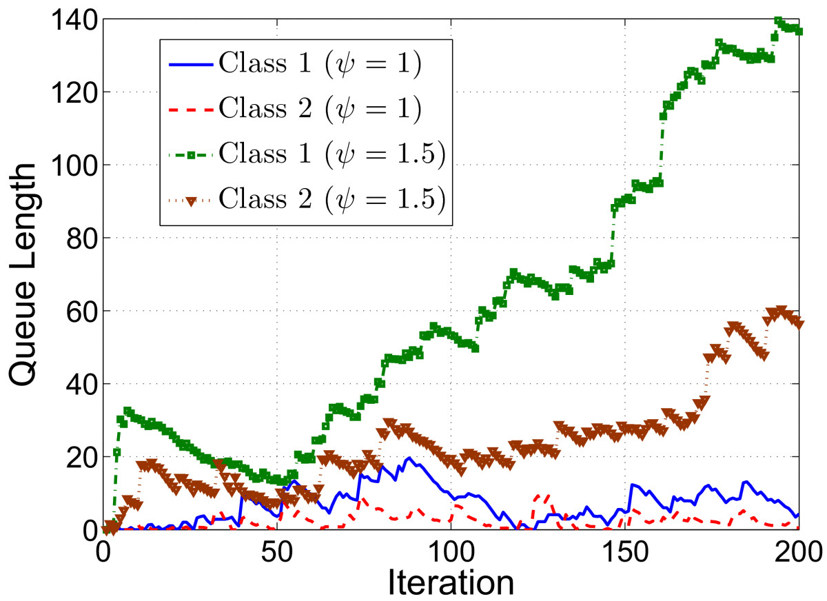 http://static-content.springer.com/image/art%3A10.1186%2F1687-1499-2012-231/MediaObjects/13638_2012_Article_456_Fig8_HTML.jpg