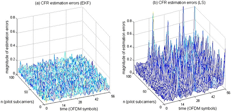 http://static-content.springer.com/image/art%3A10.1186%2F1687-1499-2012-232/MediaObjects/13638_2011_Article_425_Fig4_HTML.jpg
