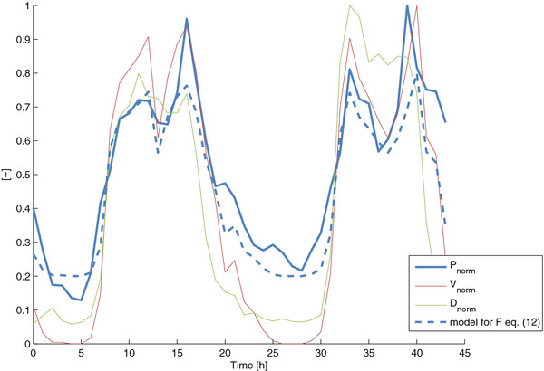 http://static-content.springer.com/image/art%3A10.1186%2F1687-1499-2012-248/MediaObjects/13638_2012_Article_440_Fig2_HTML.jpg