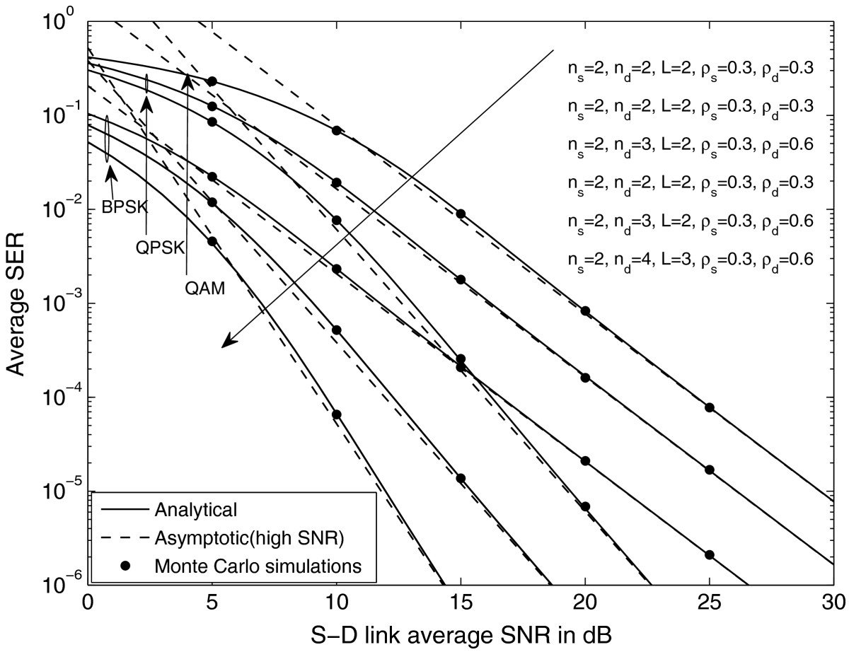 http://static-content.springer.com/image/art%3A10.1186%2F1687-1499-2012-261/MediaObjects/13638_2012_Article_413_Fig3_HTML.jpg