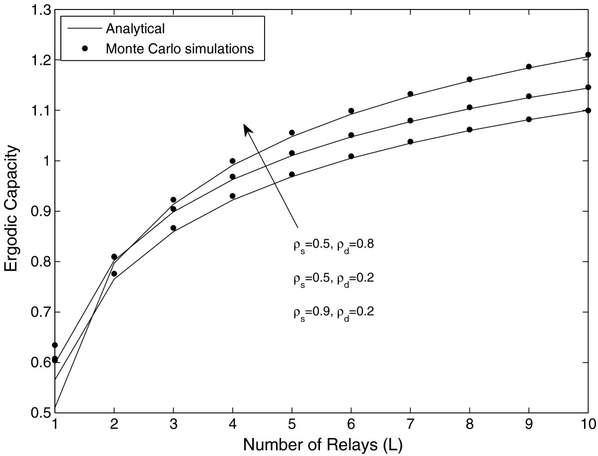 http://static-content.springer.com/image/art%3A10.1186%2F1687-1499-2012-261/MediaObjects/13638_2012_Article_413_Fig6_HTML.jpg