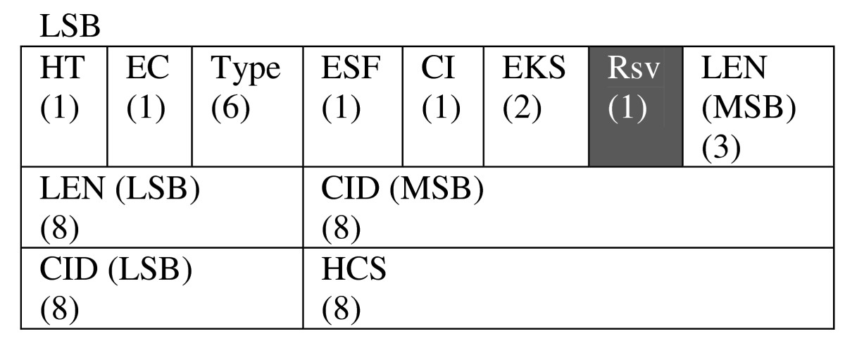http://static-content.springer.com/image/art%3A10.1186%2F1687-1499-2012-264/MediaObjects/13638_2011_Article_443_Fig10_HTML.jpg