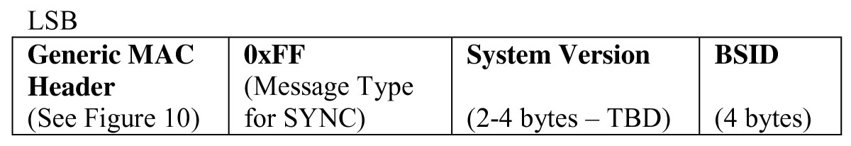 http://static-content.springer.com/image/art%3A10.1186%2F1687-1499-2012-264/MediaObjects/13638_2011_Article_443_Fig16_HTML.jpg
