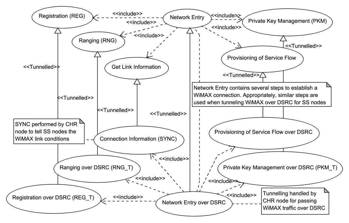 http://static-content.springer.com/image/art%3A10.1186%2F1687-1499-2012-264/MediaObjects/13638_2011_Article_443_Fig18_HTML.jpg