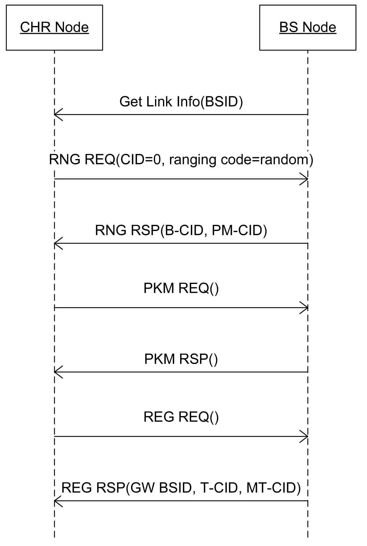 http://static-content.springer.com/image/art%3A10.1186%2F1687-1499-2012-264/MediaObjects/13638_2011_Article_443_Fig19_HTML.jpg
