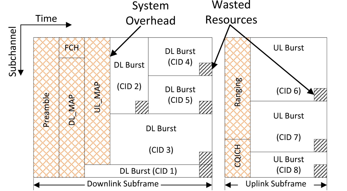 http://static-content.springer.com/image/art%3A10.1186%2F1687-1499-2012-264/MediaObjects/13638_2011_Article_443_Fig1_HTML.jpg