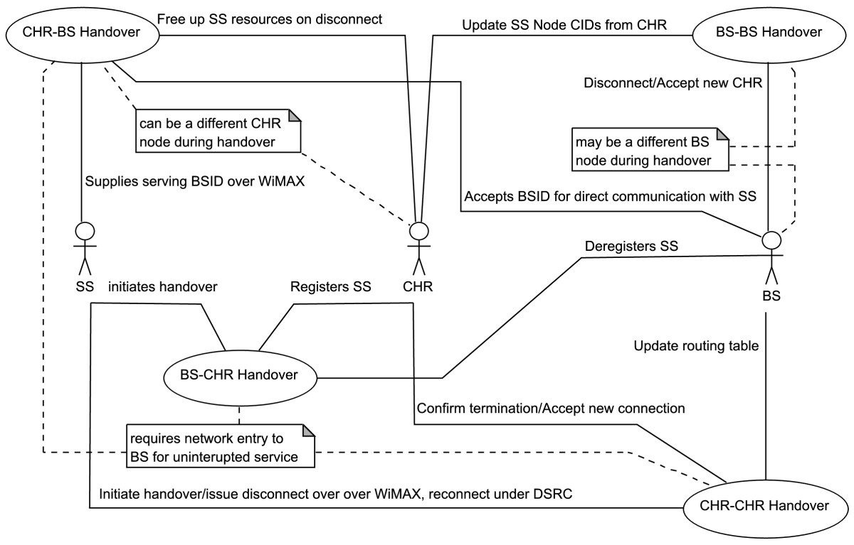 http://static-content.springer.com/image/art%3A10.1186%2F1687-1499-2012-264/MediaObjects/13638_2011_Article_443_Fig21_HTML.jpg