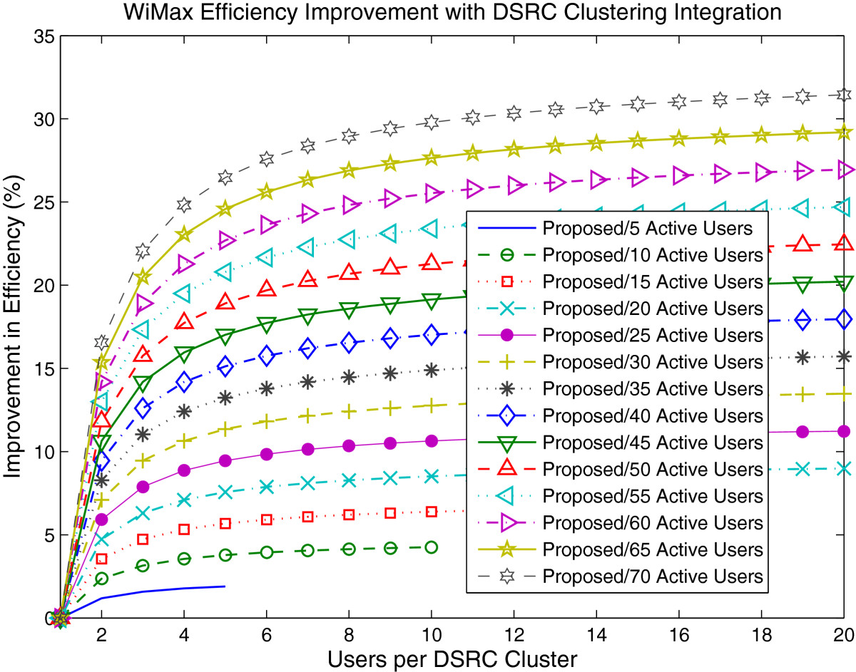 http://static-content.springer.com/image/art%3A10.1186%2F1687-1499-2012-264/MediaObjects/13638_2011_Article_443_Fig24_HTML.jpg