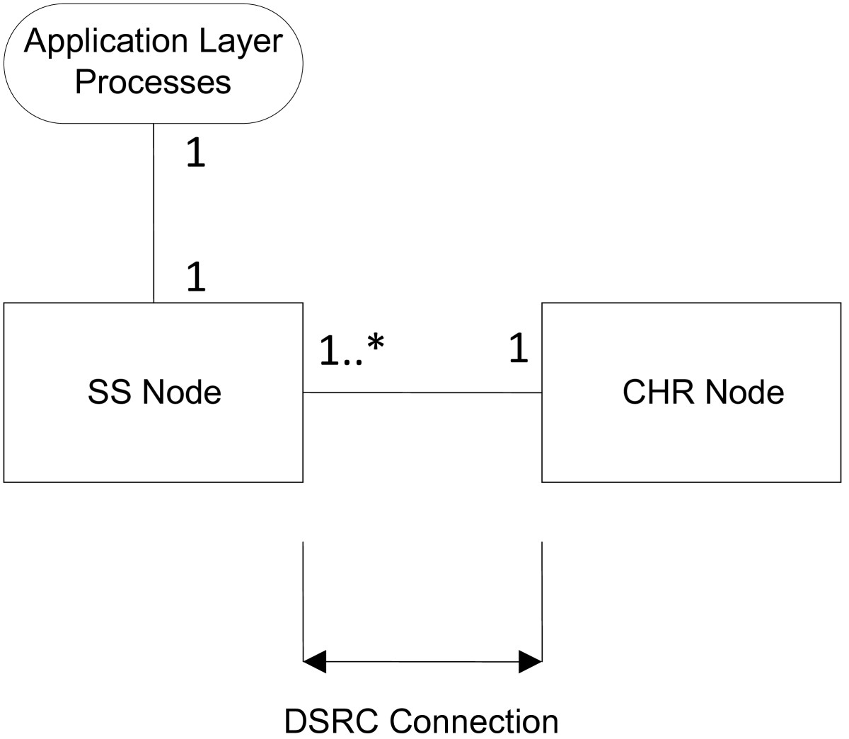 http://static-content.springer.com/image/art%3A10.1186%2F1687-1499-2012-264/MediaObjects/13638_2011_Article_443_Fig7_HTML.jpg