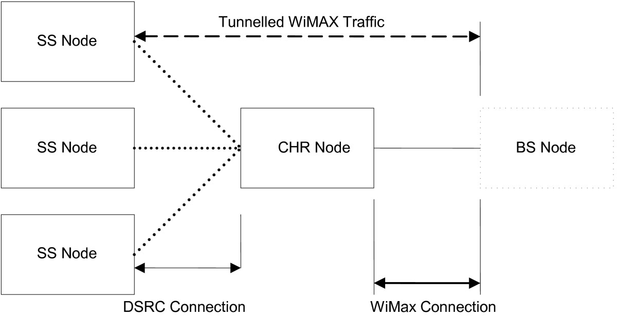 http://static-content.springer.com/image/art%3A10.1186%2F1687-1499-2012-264/MediaObjects/13638_2011_Article_443_Fig8_HTML.jpg