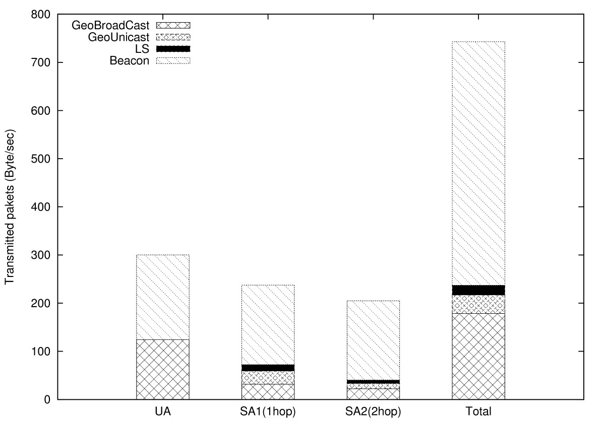 http://static-content.springer.com/image/art%3A10.1186%2F1687-1499-2012-29/MediaObjects/13638_2011_Article_230_Fig10_HTML.jpg