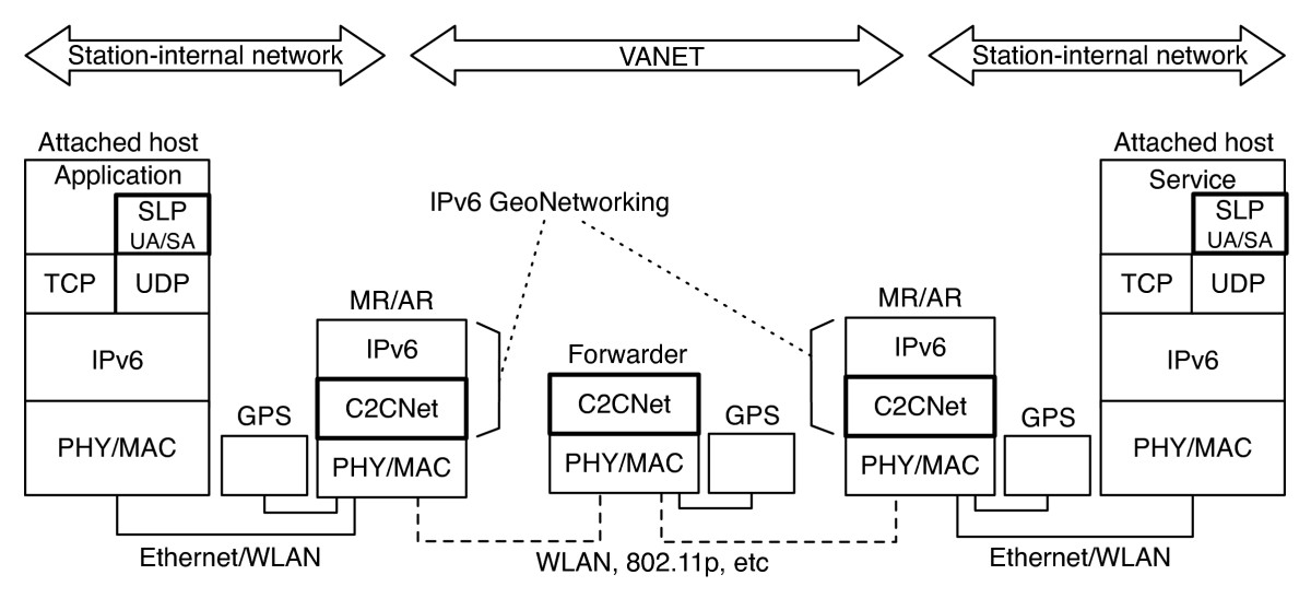 http://static-content.springer.com/image/art%3A10.1186%2F1687-1499-2012-29/MediaObjects/13638_2011_Article_230_Fig1_HTML.jpg