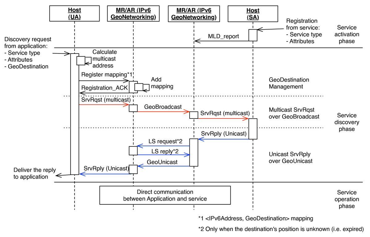 http://static-content.springer.com/image/art%3A10.1186%2F1687-1499-2012-29/MediaObjects/13638_2011_Article_230_Fig3_HTML.jpg