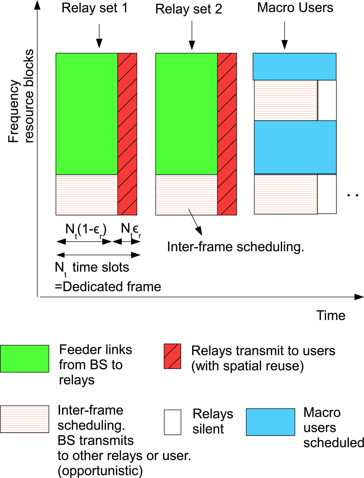 http://static-content.springer.com/image/art%3A10.1186%2F1687-1499-2012-309/MediaObjects/13638_2012_Article_433_Fig1_HTML.jpg