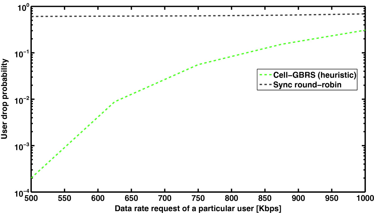 http://static-content.springer.com/image/art%3A10.1186%2F1687-1499-2012-309/MediaObjects/13638_2012_Article_433_Fig7_HTML.jpg