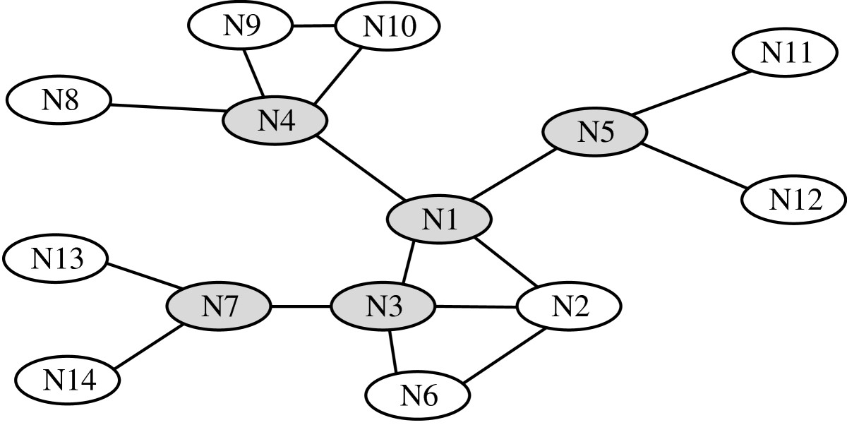 http://static-content.springer.com/image/art%3A10.1186%2F1687-1499-2012-347/MediaObjects/13638_2012_Article_545_Fig3_HTML.jpg