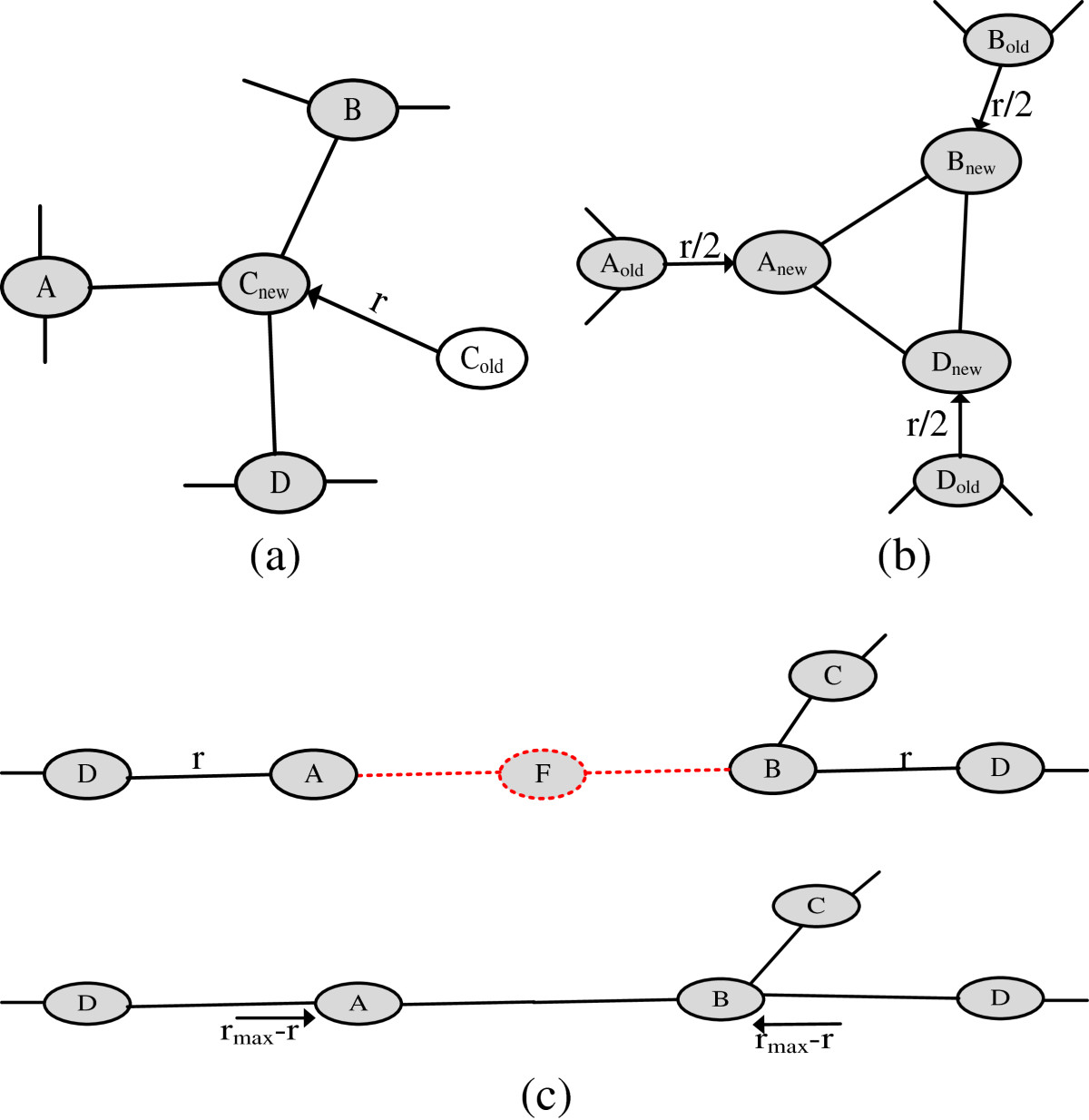 http://static-content.springer.com/image/art%3A10.1186%2F1687-1499-2012-347/MediaObjects/13638_2012_Article_545_Fig8_HTML.jpg