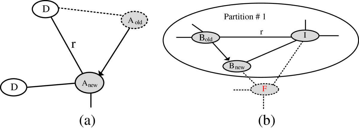 http://static-content.springer.com/image/art%3A10.1186%2F1687-1499-2012-347/MediaObjects/13638_2012_Article_545_Fig9_HTML.jpg