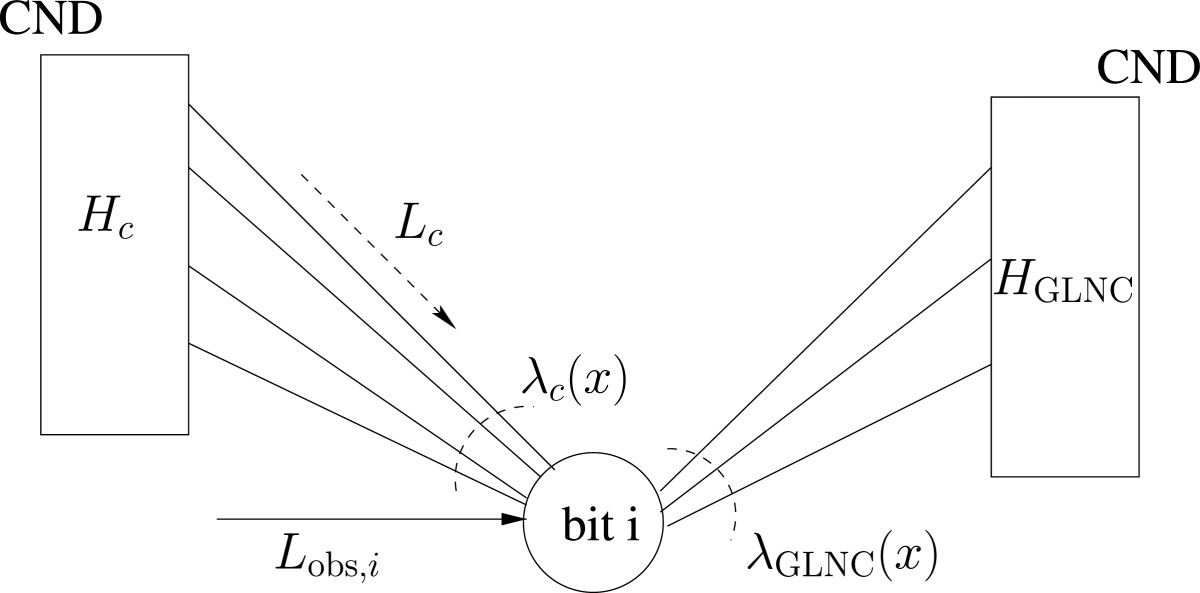 http://static-content.springer.com/image/art%3A10.1186%2F1687-1499-2012-350/MediaObjects/13638_2012_Article_580_Fig3_HTML.jpg