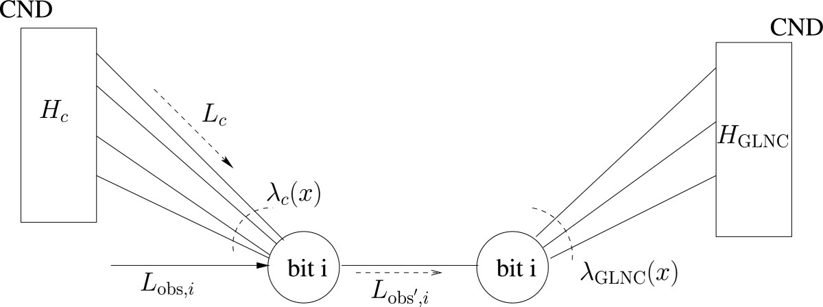 http://static-content.springer.com/image/art%3A10.1186%2F1687-1499-2012-350/MediaObjects/13638_2012_Article_580_Fig4_HTML.jpg
