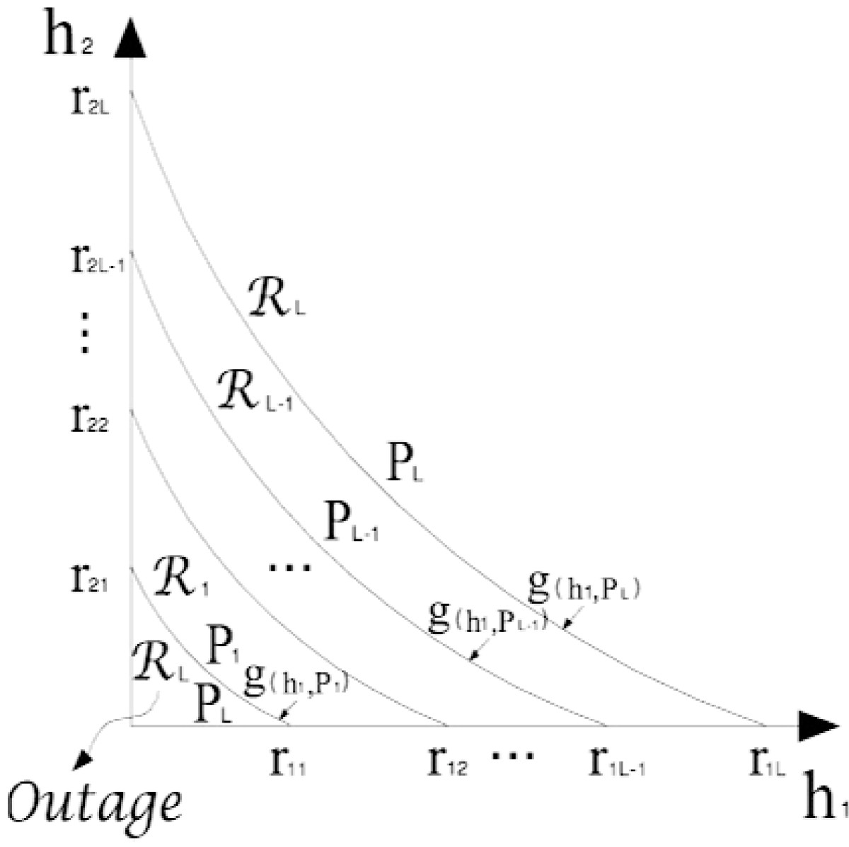http://static-content.springer.com/image/art%3A10.1186%2F1687-1499-2012-352/MediaObjects/13638_2011_Article_604_Fig2_HTML.jpg