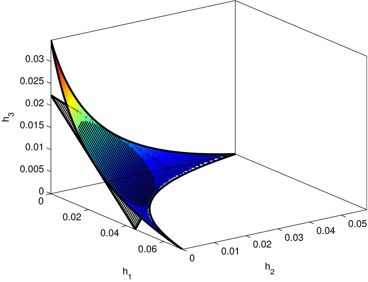 http://static-content.springer.com/image/art%3A10.1186%2F1687-1499-2012-352/MediaObjects/13638_2011_Article_604_Fig4_HTML.jpg