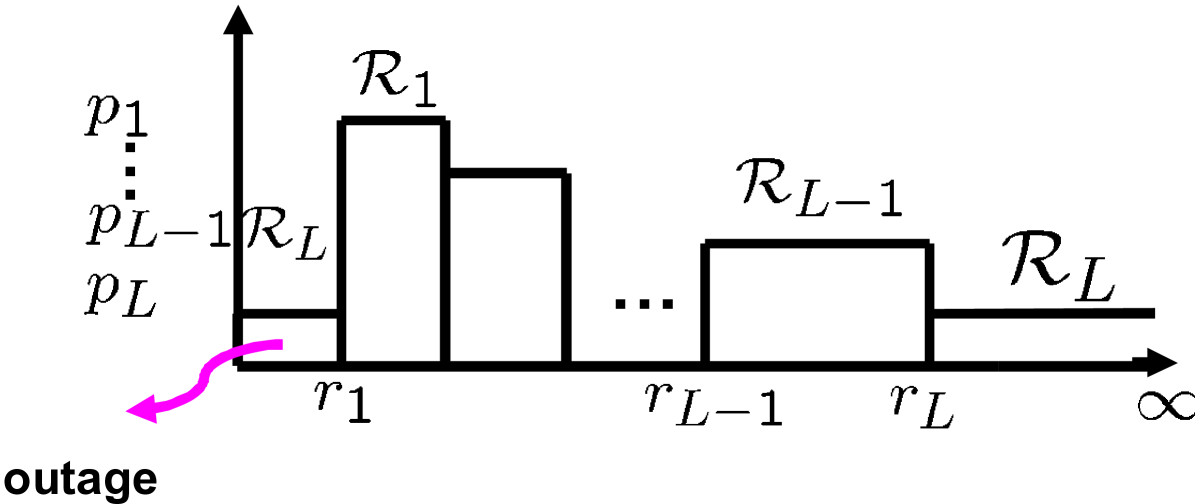 http://static-content.springer.com/image/art%3A10.1186%2F1687-1499-2012-352/MediaObjects/13638_2011_Article_604_Fig5_HTML.jpg