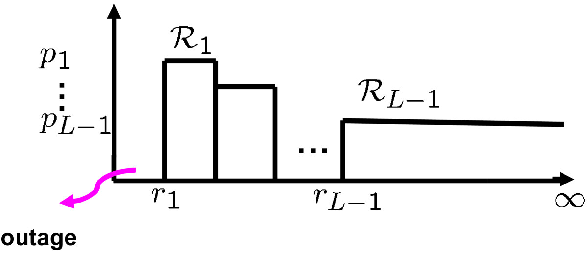 http://static-content.springer.com/image/art%3A10.1186%2F1687-1499-2012-352/MediaObjects/13638_2011_Article_604_Fig6_HTML.jpg