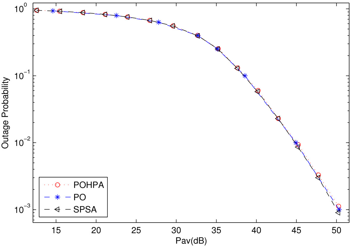 http://static-content.springer.com/image/art%3A10.1186%2F1687-1499-2012-352/MediaObjects/13638_2011_Article_604_Fig7_HTML.jpg