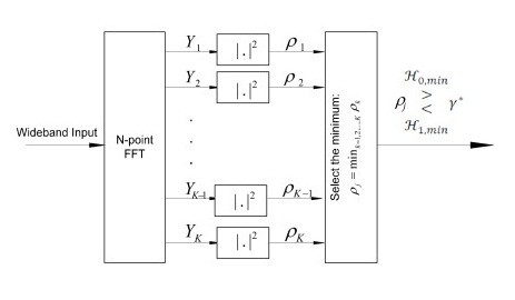http://static-content.springer.com/image/art%3A10.1186%2F1687-1499-2012-360/MediaObjects/13638_2011_Article_518_Fig2_HTML.jpg