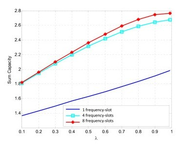 http://static-content.springer.com/image/art%3A10.1186%2F1687-1499-2012-360/MediaObjects/13638_2011_Article_518_Fig5_HTML.jpg