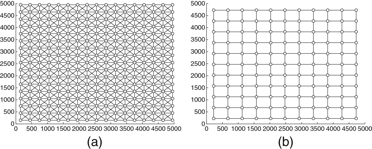 http://static-content.springer.com/image/art%3A10.1186%2F1687-1499-2012-367/MediaObjects/13638_2012_Article_494_Fig13_HTML.jpg