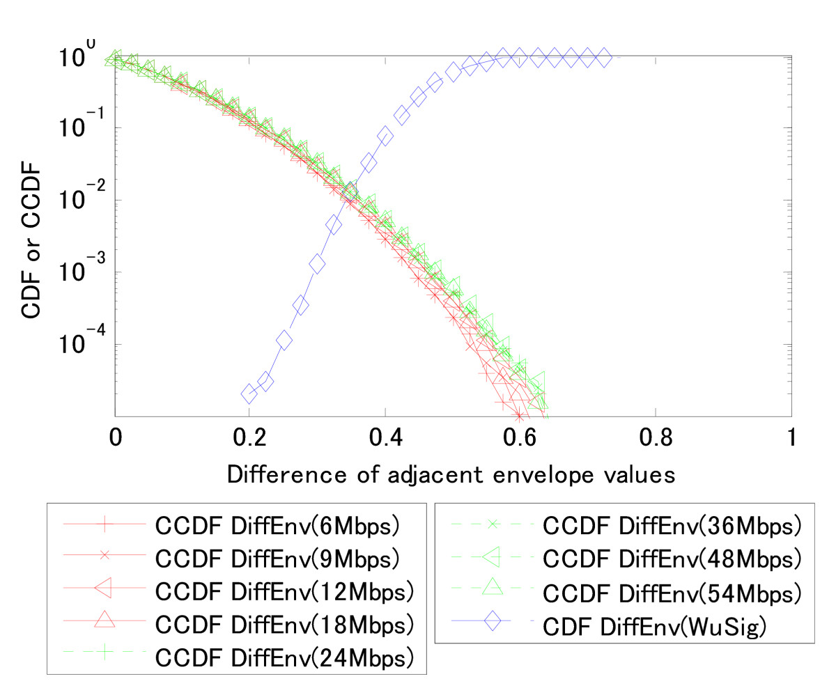 http://static-content.springer.com/image/art%3A10.1186%2F1687-1499-2012-42/MediaObjects/13638_2011_Article_254_Fig10_HTML.jpg