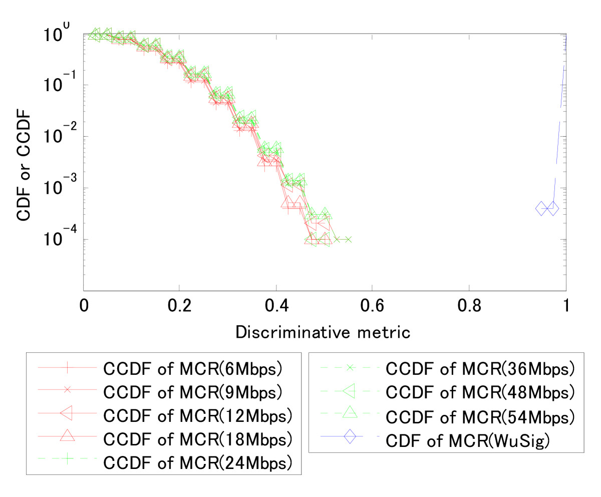http://static-content.springer.com/image/art%3A10.1186%2F1687-1499-2012-42/MediaObjects/13638_2011_Article_254_Fig12_HTML.jpg