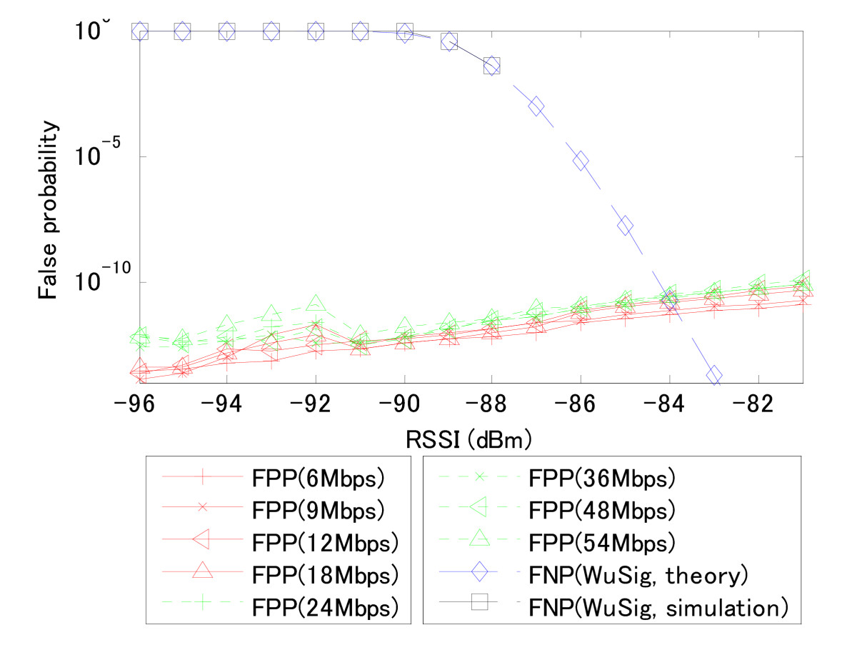 http://static-content.springer.com/image/art%3A10.1186%2F1687-1499-2012-42/MediaObjects/13638_2011_Article_254_Fig13_HTML.jpg