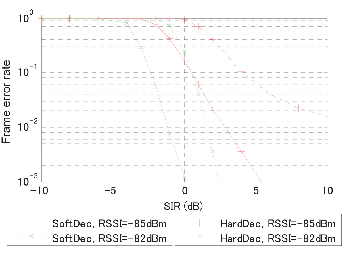 http://static-content.springer.com/image/art%3A10.1186%2F1687-1499-2012-42/MediaObjects/13638_2011_Article_254_Fig14_HTML.jpg