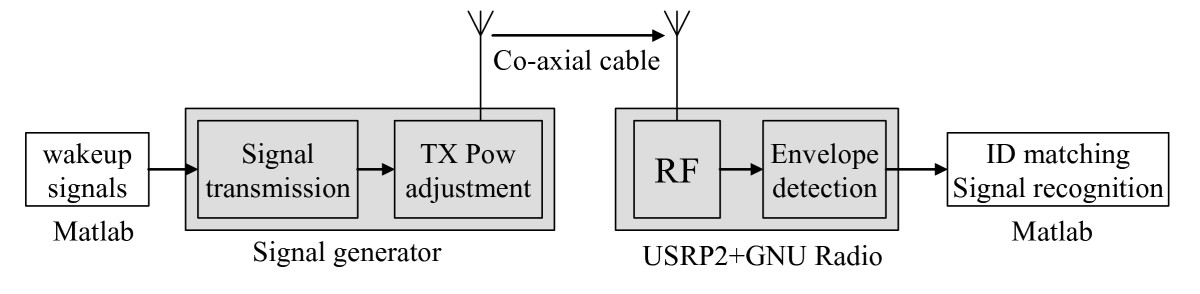 http://static-content.springer.com/image/art%3A10.1186%2F1687-1499-2012-42/MediaObjects/13638_2011_Article_254_Fig15_HTML.jpg