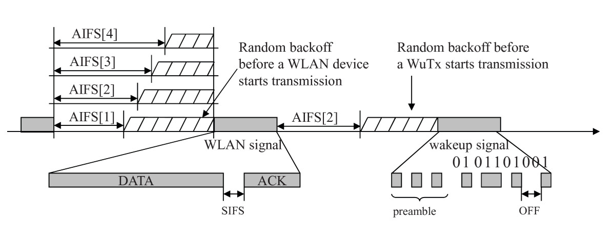http://static-content.springer.com/image/art%3A10.1186%2F1687-1499-2012-42/MediaObjects/13638_2011_Article_254_Fig4_HTML.jpg