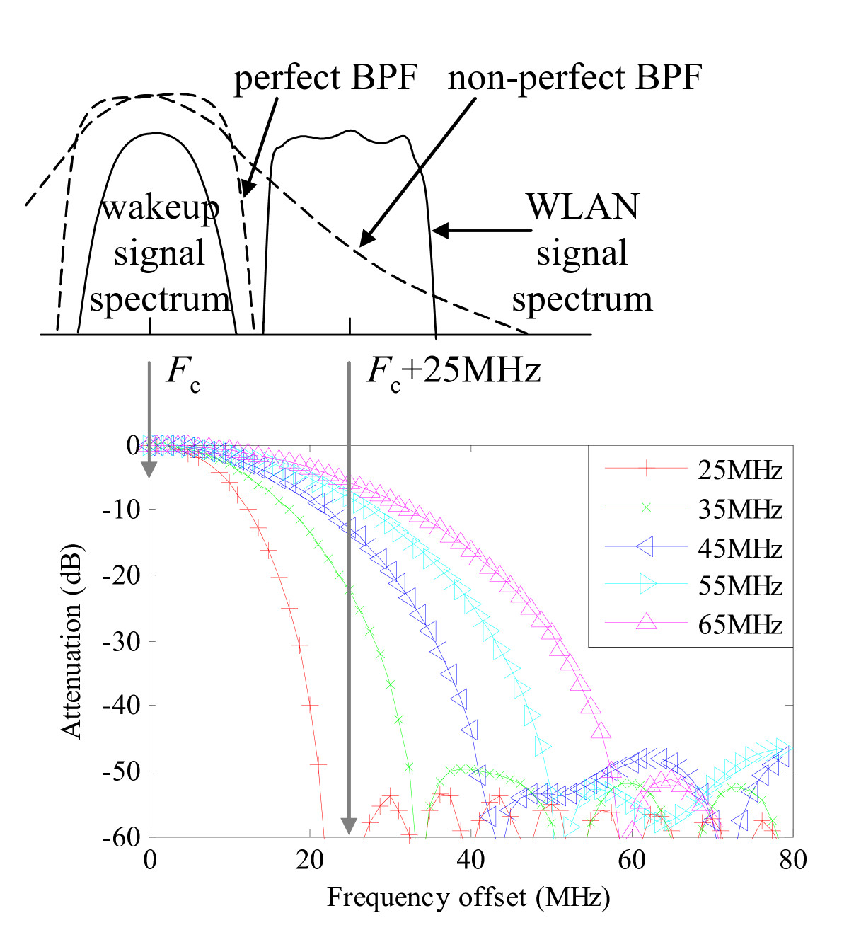 http://static-content.springer.com/image/art%3A10.1186%2F1687-1499-2012-42/MediaObjects/13638_2011_Article_254_Fig5_HTML.jpg