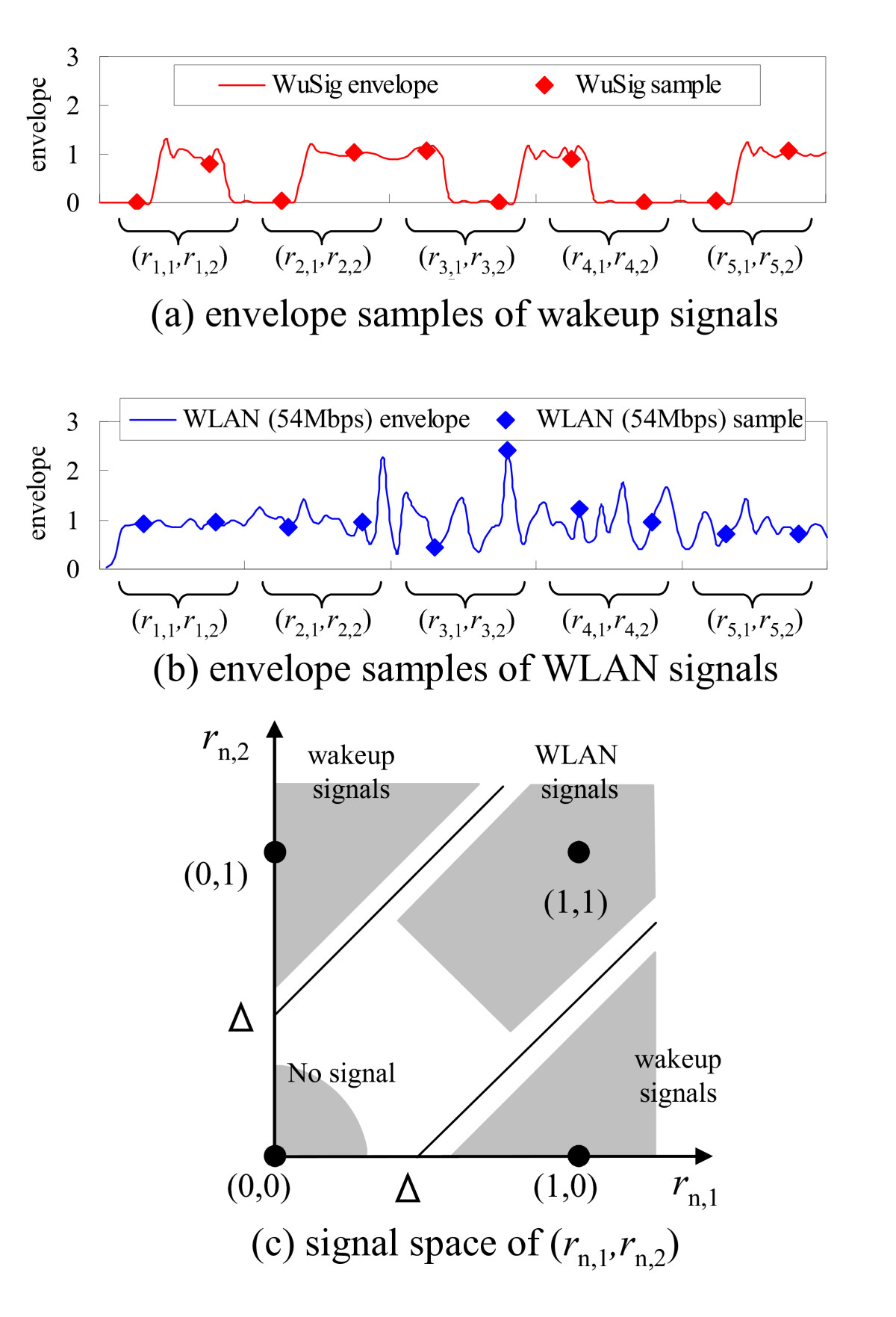 http://static-content.springer.com/image/art%3A10.1186%2F1687-1499-2012-42/MediaObjects/13638_2011_Article_254_Fig6_HTML.jpg