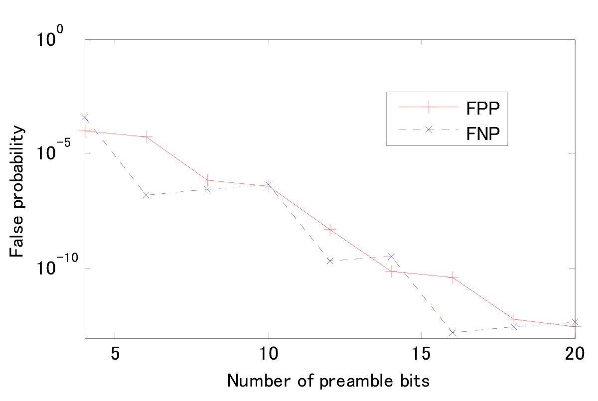 http://static-content.springer.com/image/art%3A10.1186%2F1687-1499-2012-42/MediaObjects/13638_2011_Article_254_Fig7_HTML.jpg