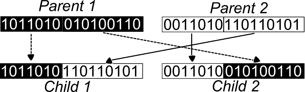 http://static-content.springer.com/image/art%3A10.1186%2F1687-1499-2012-5/MediaObjects/13638_2011_Article_214_Fig1_HTML.jpg