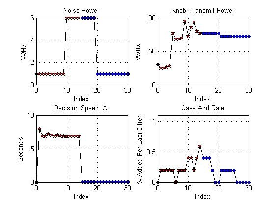 http://static-content.springer.com/image/art%3A10.1186%2F1687-1499-2012-5/MediaObjects/13638_2011_Article_214_Fig4_HTML.jpg
