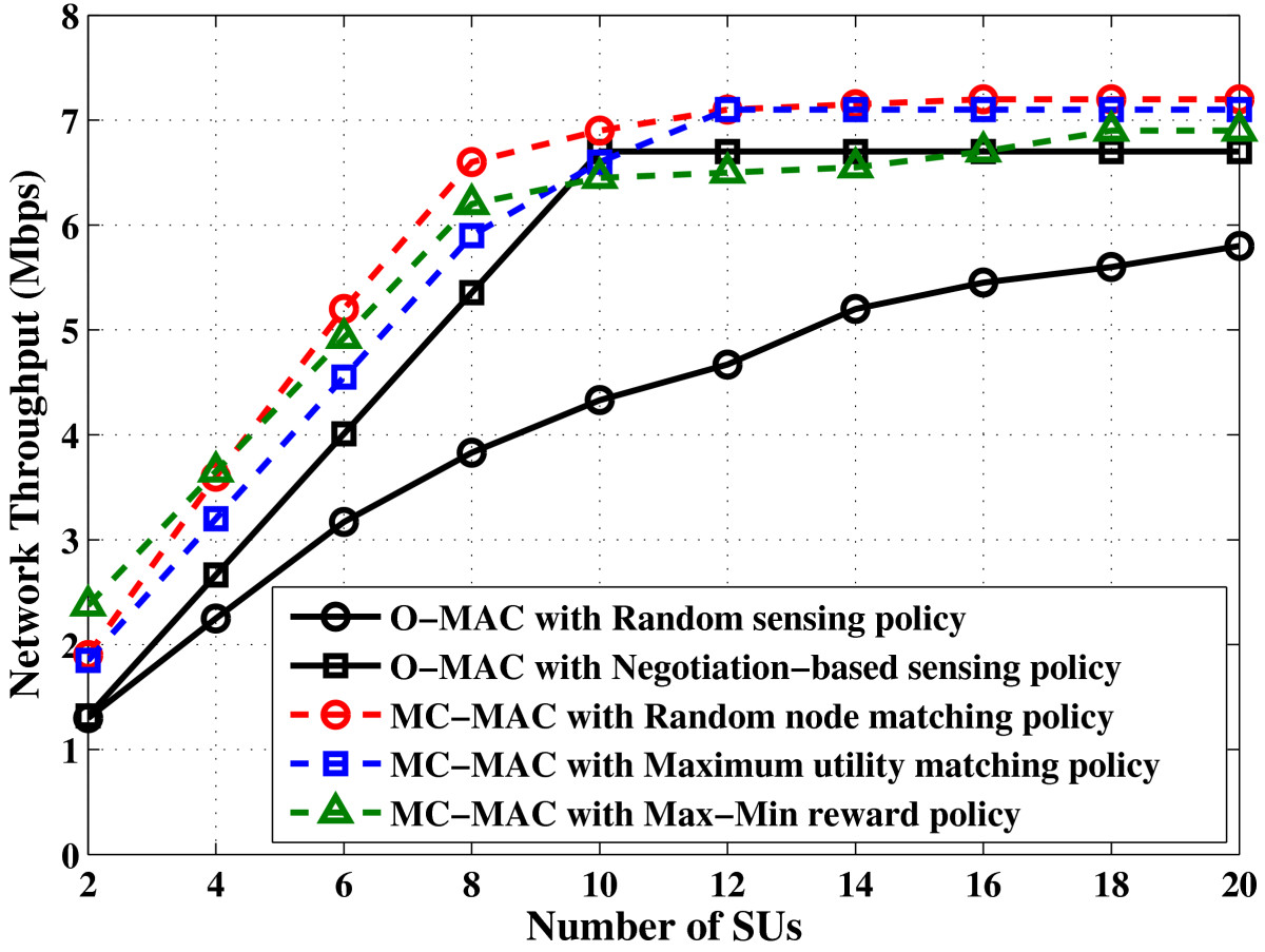 http://static-content.springer.com/image/art%3A10.1186%2F1687-1499-2012-60/MediaObjects/13638_2011_Article_244_Fig8_HTML.jpg