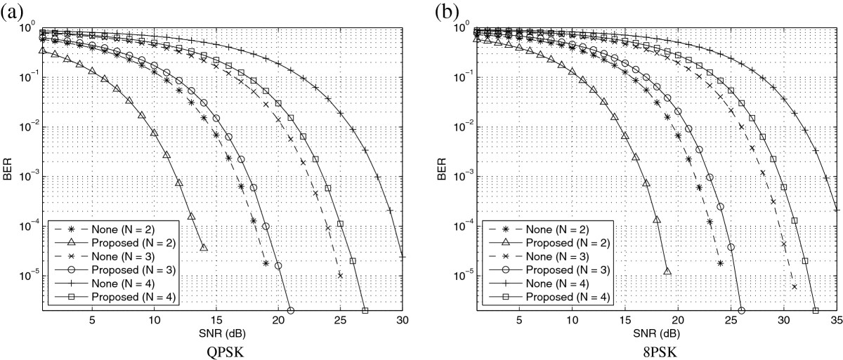 http://static-content.springer.com/image/art%3A10.1186%2F1687-1499-2013-1/MediaObjects/13638_2012_Article_595_Fig7_HTML.jpg