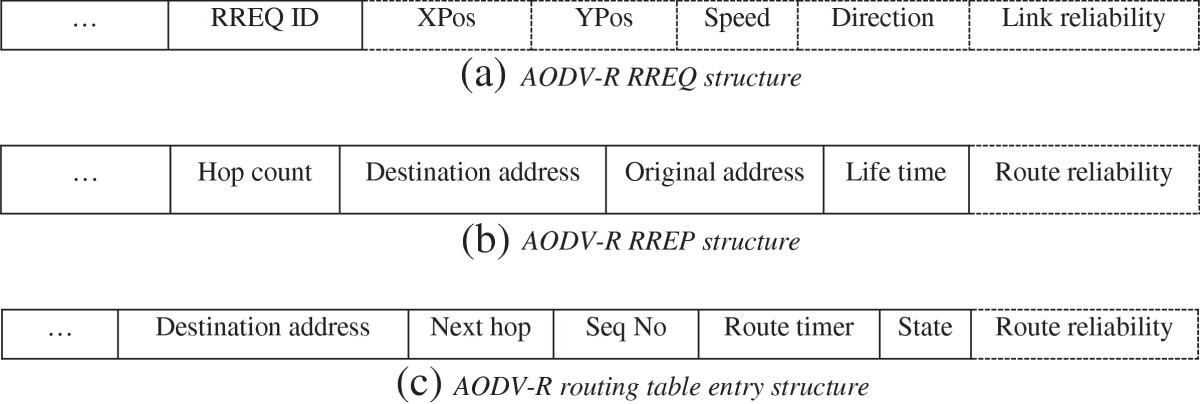 http://static-content.springer.com/image/art%3A10.1186%2F1687-1499-2013-179/MediaObjects/13638_2013_Article_753_Fig3_HTML.jpg