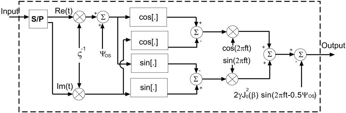 http://static-content.springer.com/image/art%3A10.1186%2F1687-1499-2013-19/MediaObjects/13638_2012_Article_633_Fig2_HTML.jpg