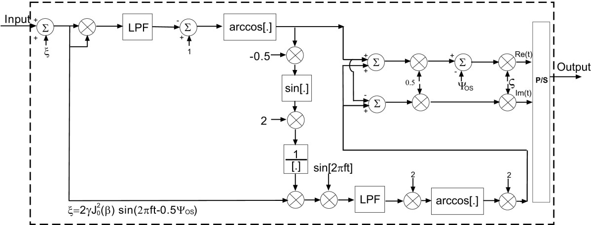 http://static-content.springer.com/image/art%3A10.1186%2F1687-1499-2013-19/MediaObjects/13638_2012_Article_633_Fig3_HTML.jpg